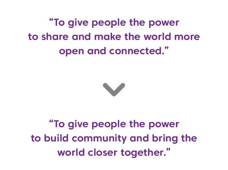 Facebook mission statement